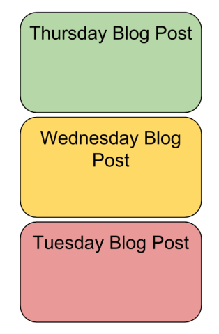 Blog Style Page