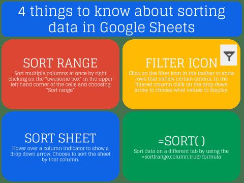 4 Tips for Sorting in Google Sheets - Teacher Tech