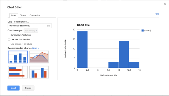 Google Sheets suggested chart