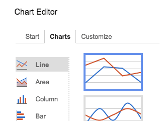 Google Sheets Line Graph