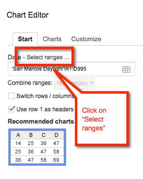 Google Sheets Charts Select Ranges
