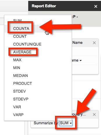 values countA