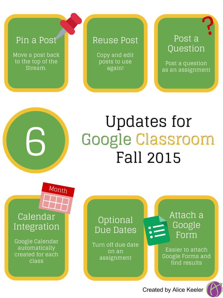 Fall 2015 6 New Google Classroom Updates (2)