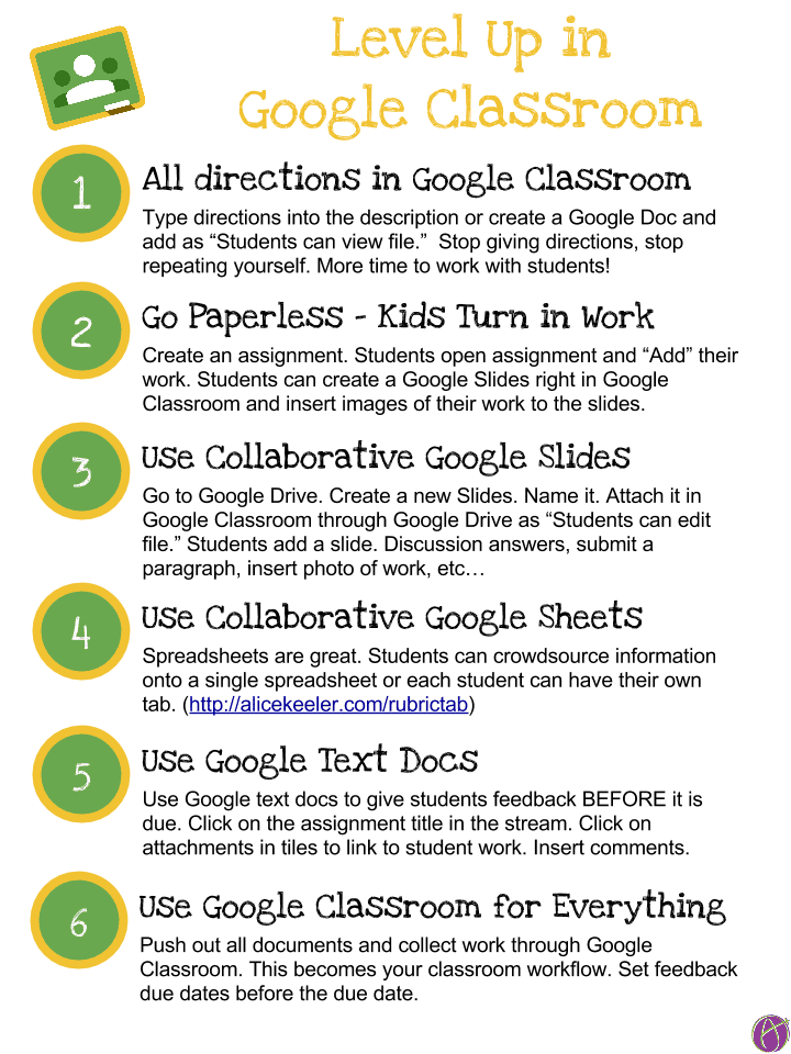 Google Classroom Tips by Alice Get Started with Google Classroom