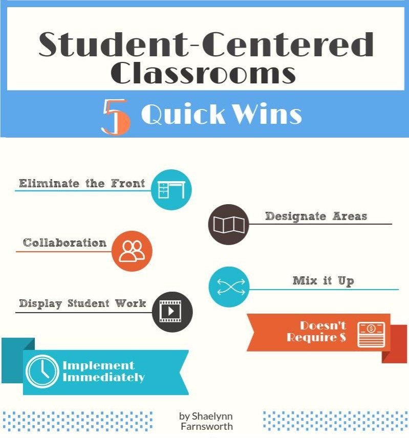 5 Quick Wins For A Student Centered Classroom By Shfarnsworth