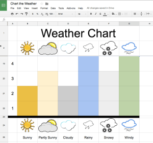 google sheets weather chart template