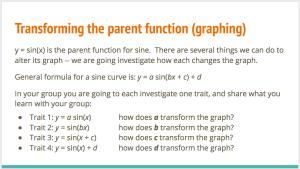 Investigating the sine function on google slides