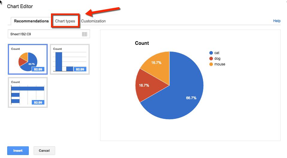 Google sheets chart types