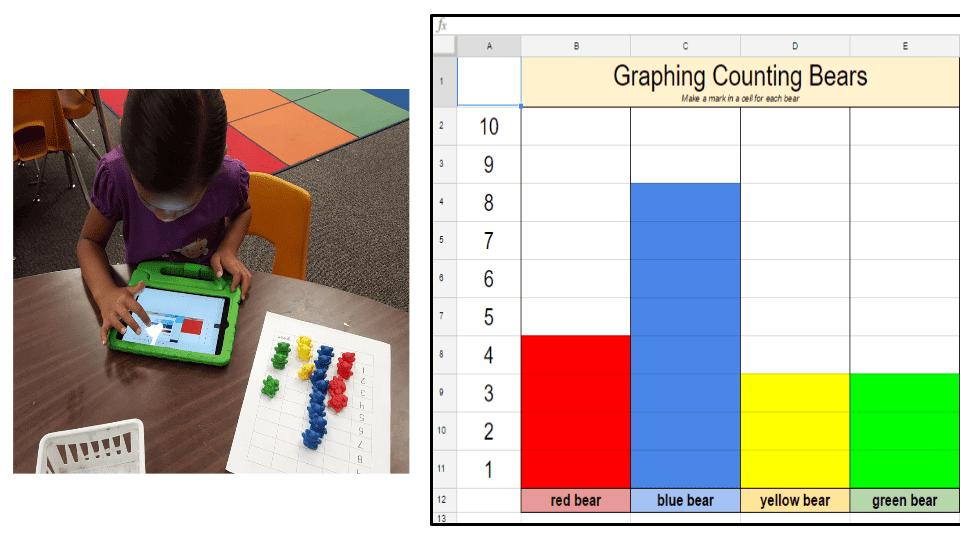 Graphing on google sheets
