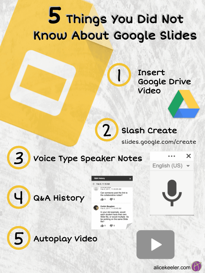 5 Things You Did Not Know About Google Slides by Alice Keeler