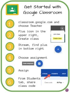 Getting Started with Google Classroom (1)