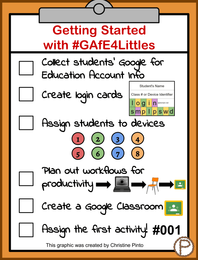 CHristine Pinto Infographic for using Chromebooks