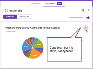 Copy chart from Forms