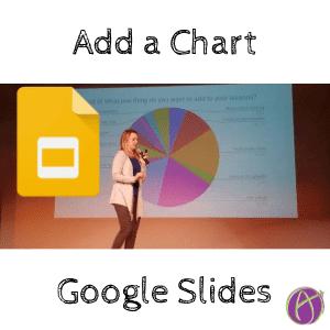 Add a chart to google slides