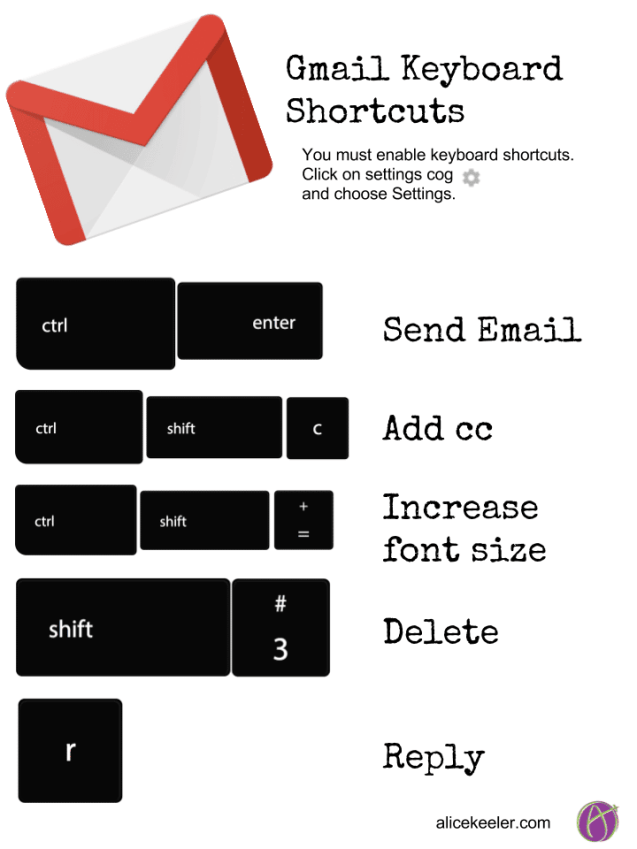 Keyboard Shortcuts for Gmail