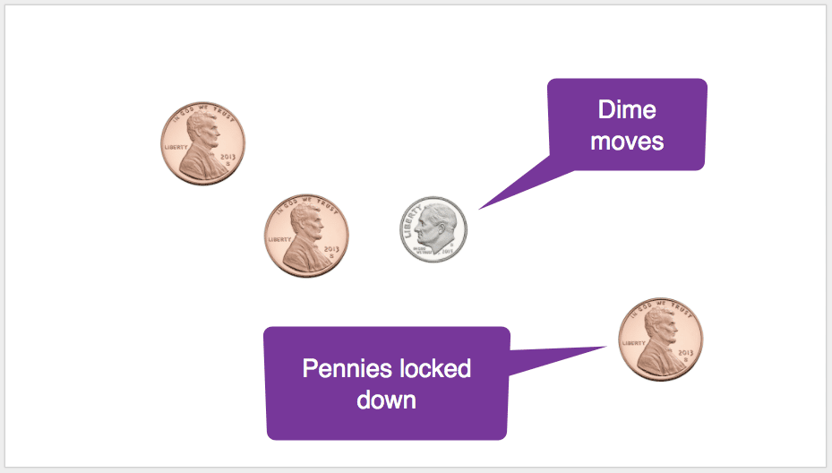 Dime free floating penny locked down
