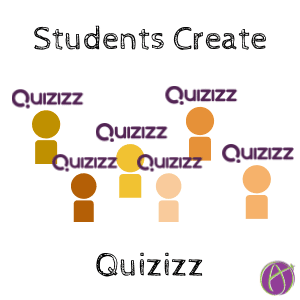 Students create quizizz