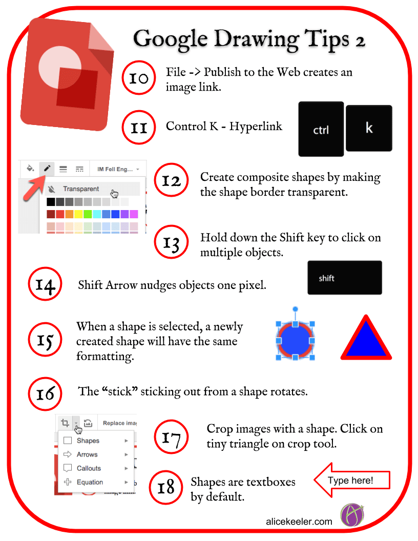 Google Drawing Tips Guide 2