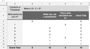 Pivot table with summary by question