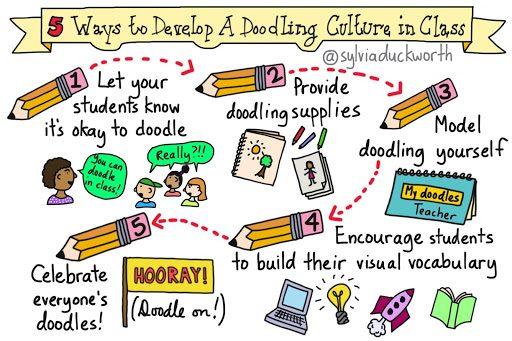 Doodling Culture