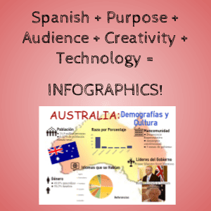 Infographics in Foreign Language Classes with @bjkurtz