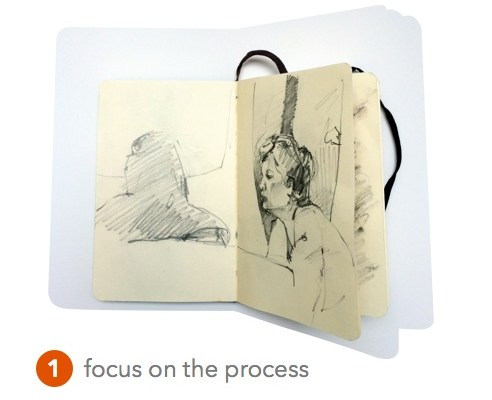 Are you nervous about your sketchbook, or not quite as productive as you want to be? Alice Sheridan shares a new way of thinking that will help you be more creative.