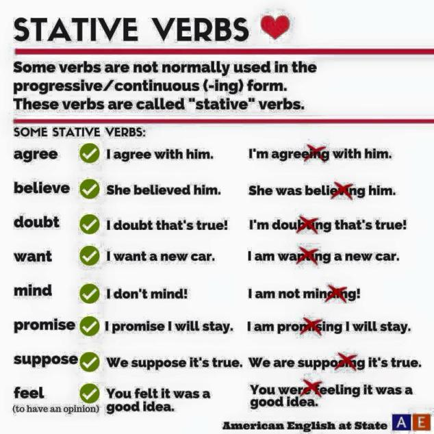 verb list for and cover letters writing