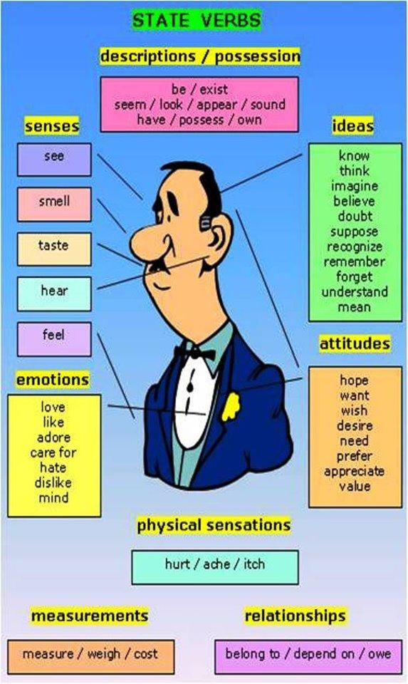 grammar pdf what are verbs verbs