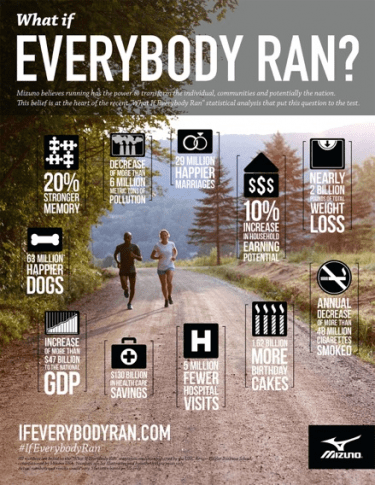 what-if-everybody-ran