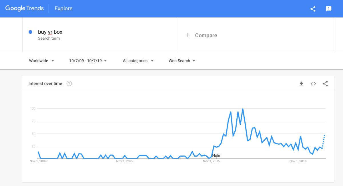 vr-trend.png