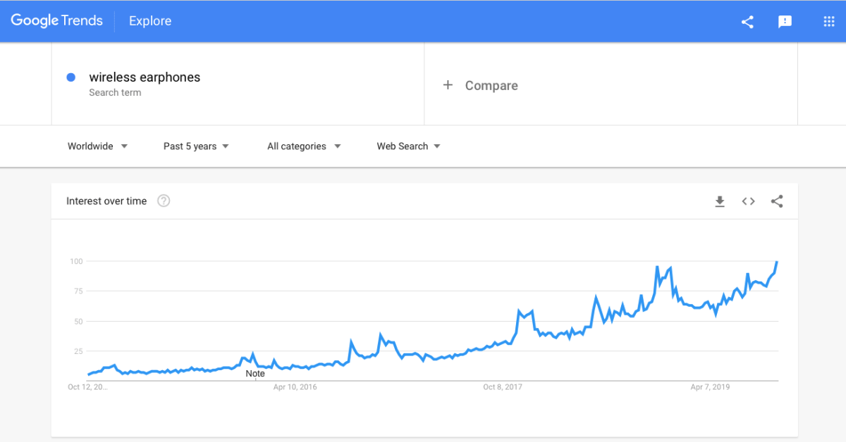 wireless-trend.png