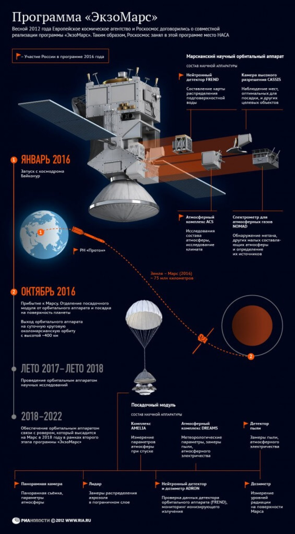 Russian space agency also on the hunt for extraterrestrial life