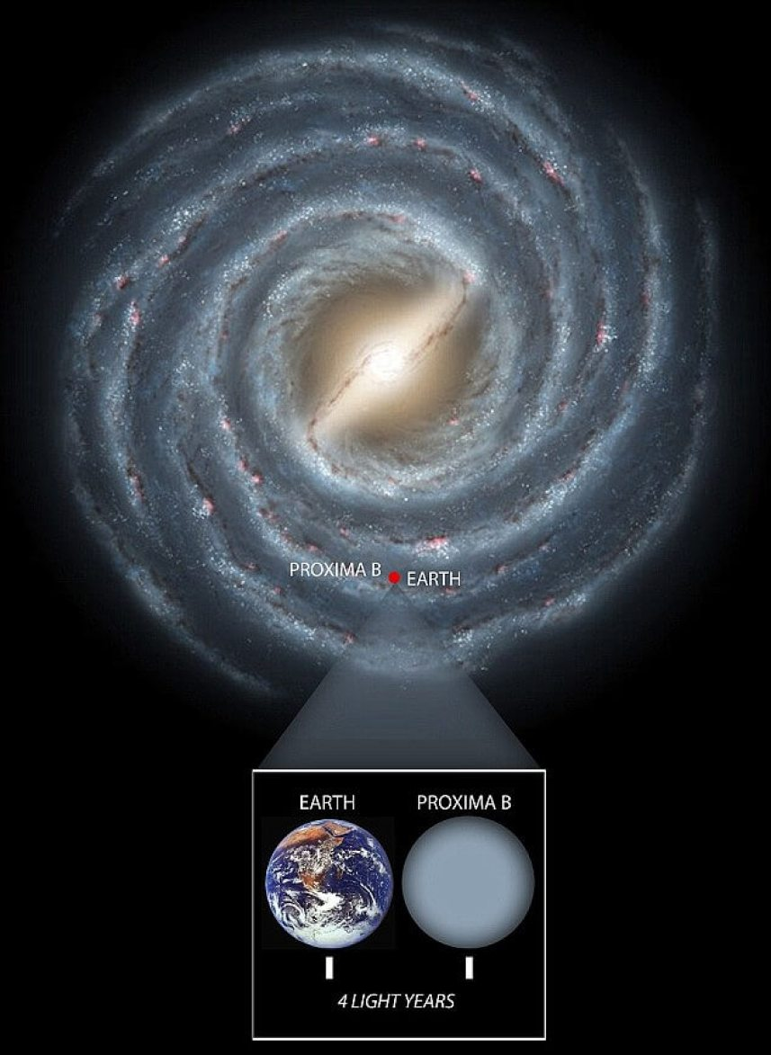 The Milky Way (artist's impression shown top) is around 100,000 light years across. Earth and Proxima b are only 4 light years apart (inset), making them galactic neighbours. Scientists hope we can reach the planet in the next few decades