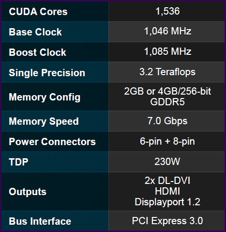 The EVGA GTX 770 SC 4GB Benchmarked - Page 2 of 5 - AlienBabelTech