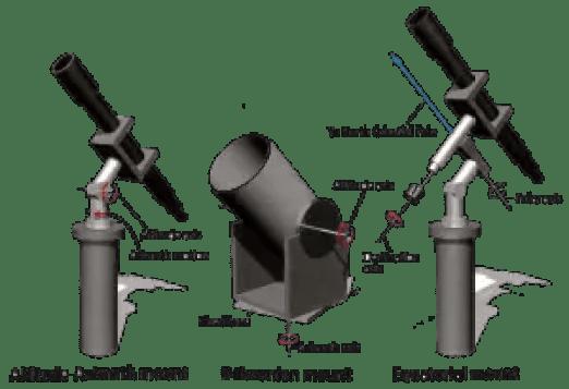 Telescope mount types