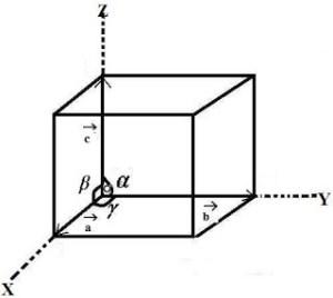 Line 22f1fa19c3m1b7c8e13c9c6c2 Tetrahedron Crystal Miller