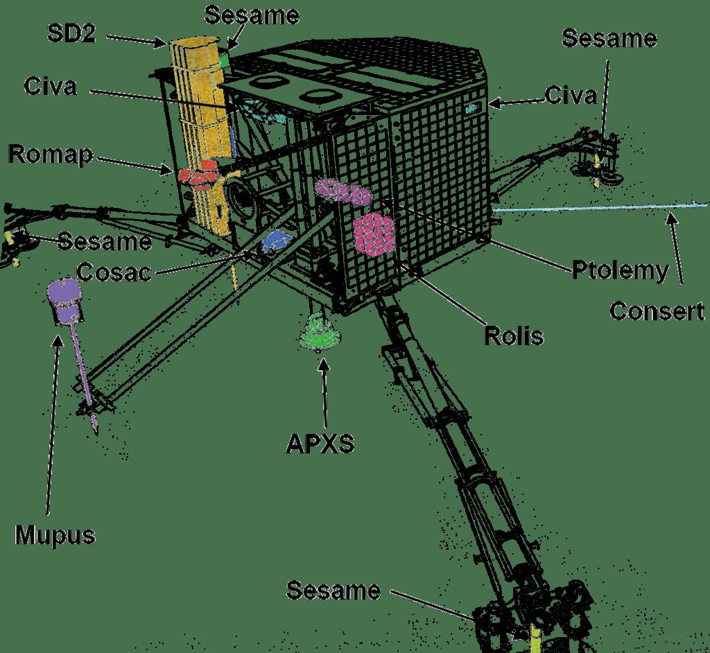 Zodiacal Light Illus Feb Centred On Ecliptic Centerline Of