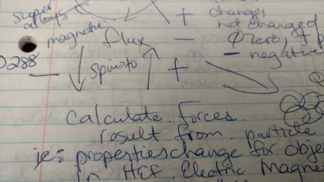 Diagram 288 WOW! Signal Higgs Quantum Magnetic Flux Changes Positive Negative Charges UFO Engine Particles