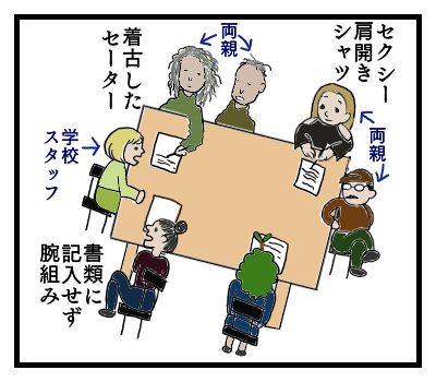 幼稚園の面接風景。親の服装がラフ。1人は書類に記入すらしていない