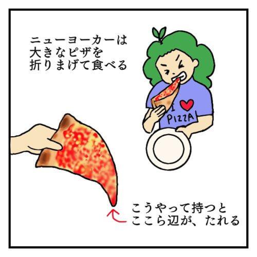 ニューヨークピザが大きくて、普通に持ったら先が垂れてしまうので、ニューヨーカーは折り曲げて食べる絵