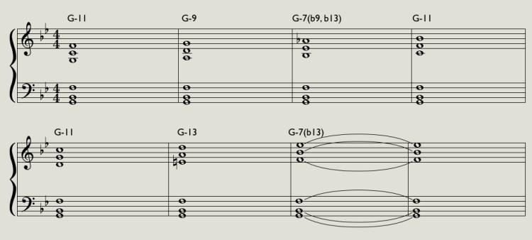 G minor chords
