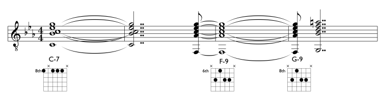 Breaking the Rut: Chord Progressions | Zeroes and Ones