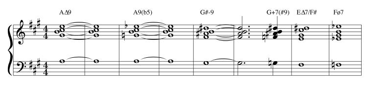 Joey Chords by Bob Dylan | Songsterr Tabs with Rhythm