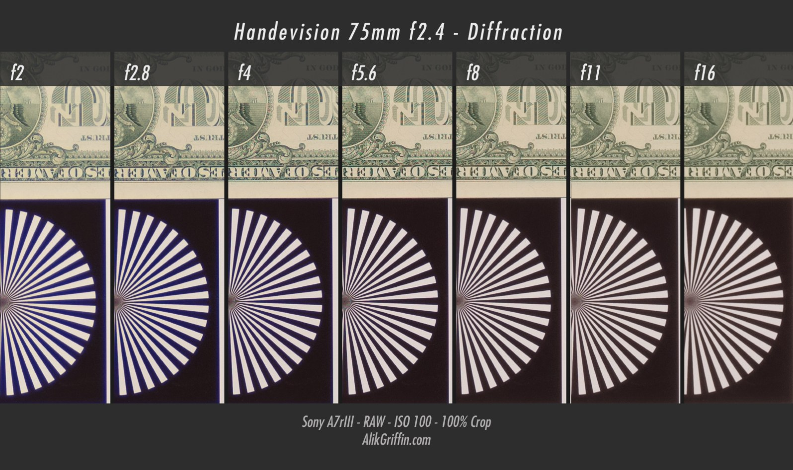 IBERIT 75mm Diffraction
