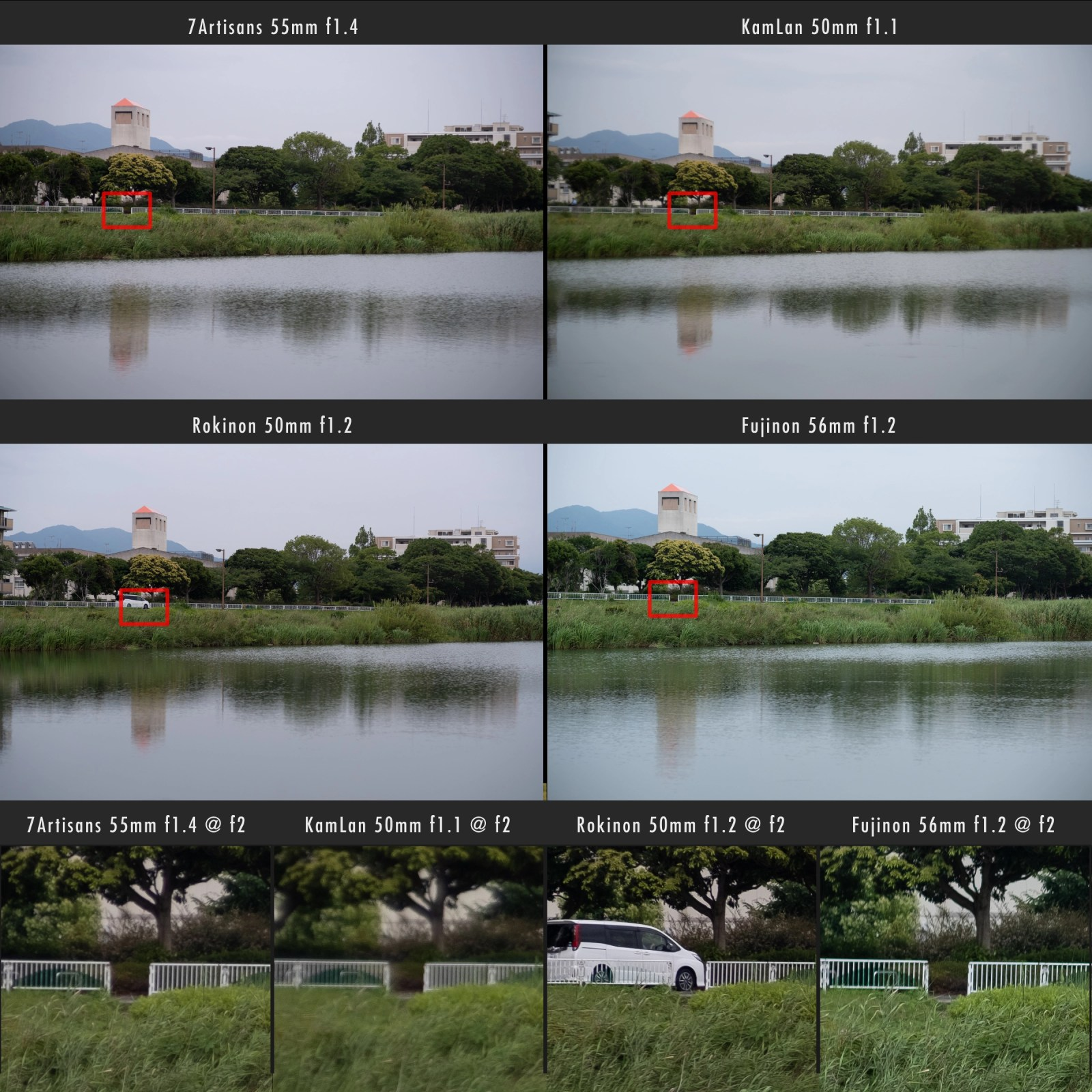 Kamlan 50mm f1.1 vs 7Artisans 55mm f1.4 vs Rokinon 50mm f1.2 Mid Sharpness Comparison