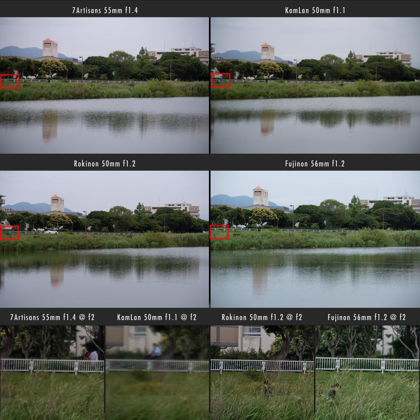 Kamlan 50mm f1.1 vs 7Artisans 55mm f1.4 vs Rokinon 50mm f1.2 Edge Sharpness Comparison
