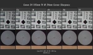 Canon RF 24-105mm f4L Corner Sharpness at 24mm