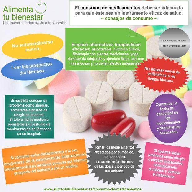 Consejos de consumo de medicamentos