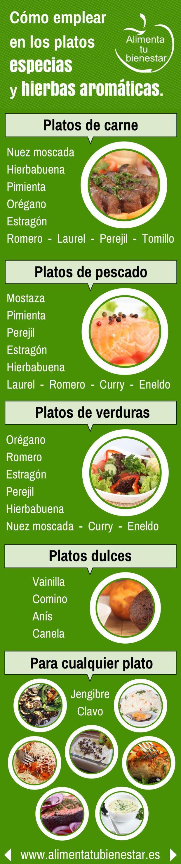 Hierbas arom ticas y especias alternativa al consumo de sal for Cultivo de plantas aromaticas y especias