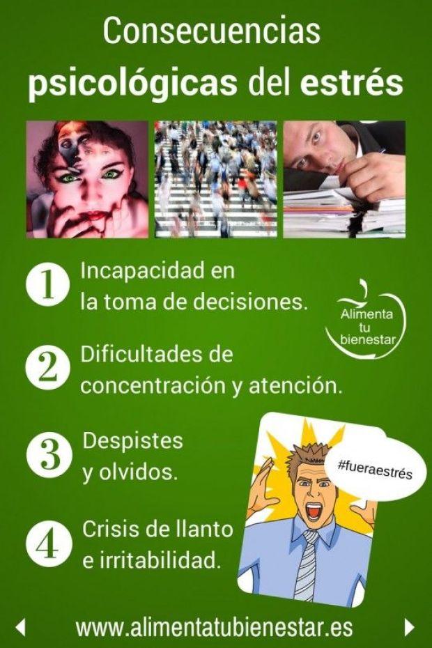 Consecuencias psicólogicas del estrés